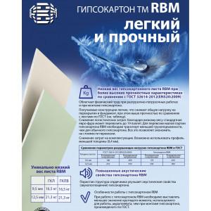 Гипсокартон RBM ГКЛ ПЛУК 2500х1200х12,5 мм