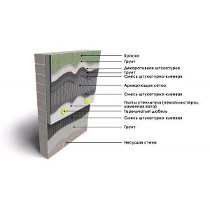Стеклосетка для штукатурных работ Green Mesh НЕКИТАЙ 115 г/м2 1x45 м
